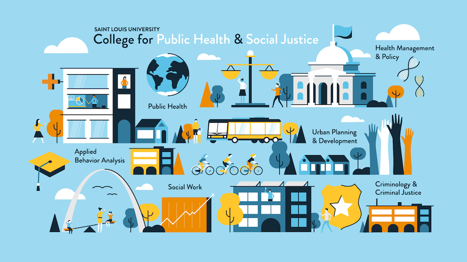 An illustration of the different fields housed in the College for Public Health and Social Justice